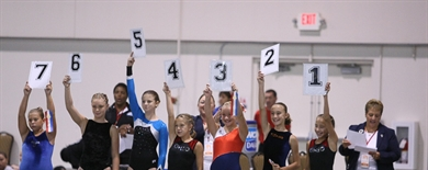 2008 AAU Junior Olympic Games - Trampoline & Tumbling