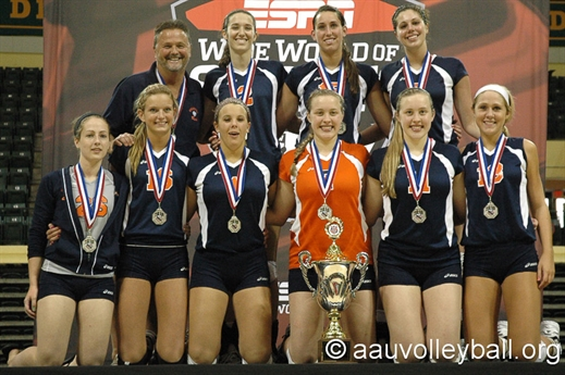 2010 Volleyball - 17U Open