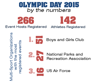 Help Make This Year's Olympic Day the Best One Yet!