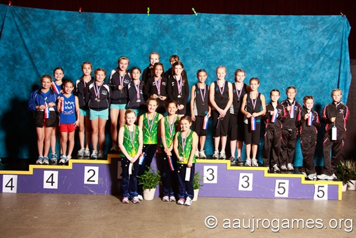 2009 AAU Junior Olympic Games - Tumbling